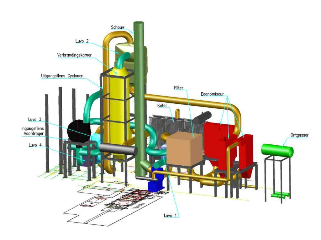 Biomass steam plant with dryer